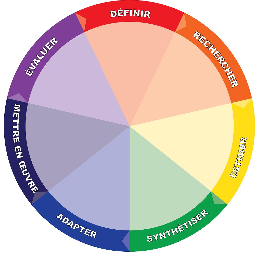 EIPH Wheel
