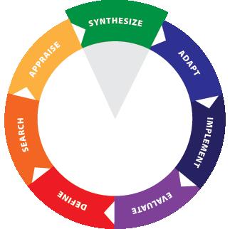 EIPH Wheel - Synthesize