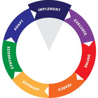 EIPH Wheel - Implement