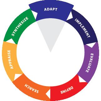 EIPH Wheel - Adapt