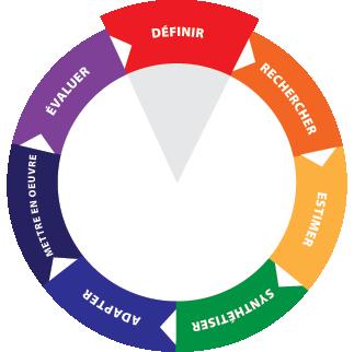 EIPH Wheel - Define