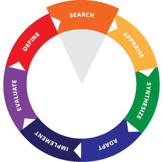 EIPH Wheel - Search
